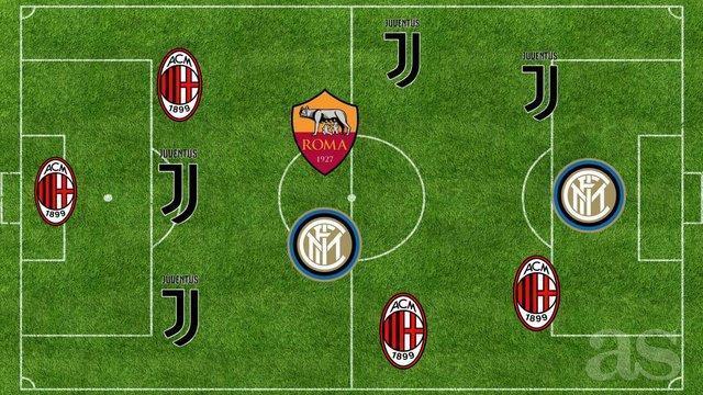 11 خرید برتر در فوتبال ایتالیا