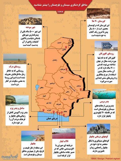 آشنایی با مناطق گردشگری سیستان و بلوچستان